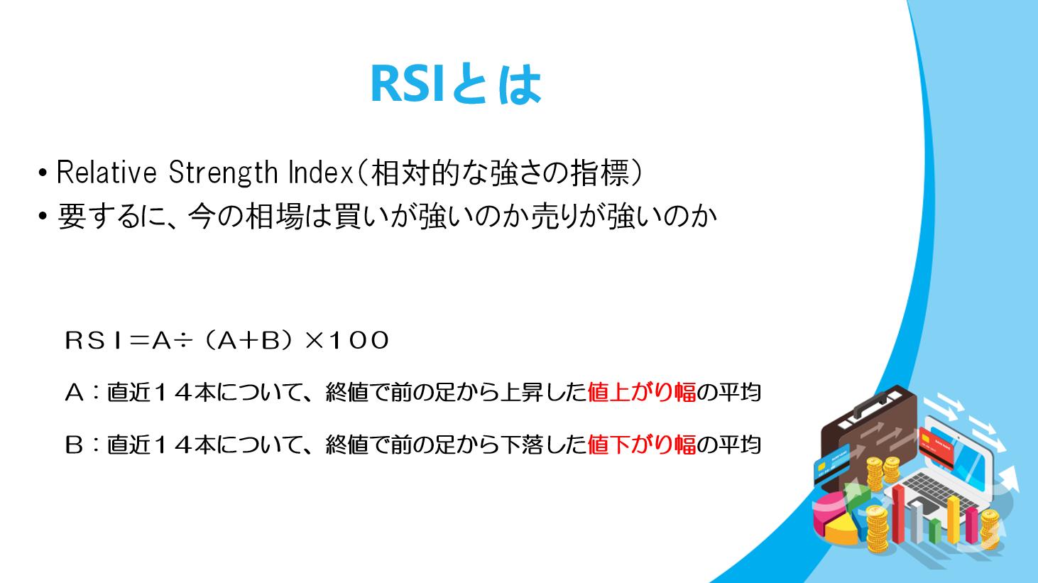 バイナリーオプション RSIだけ