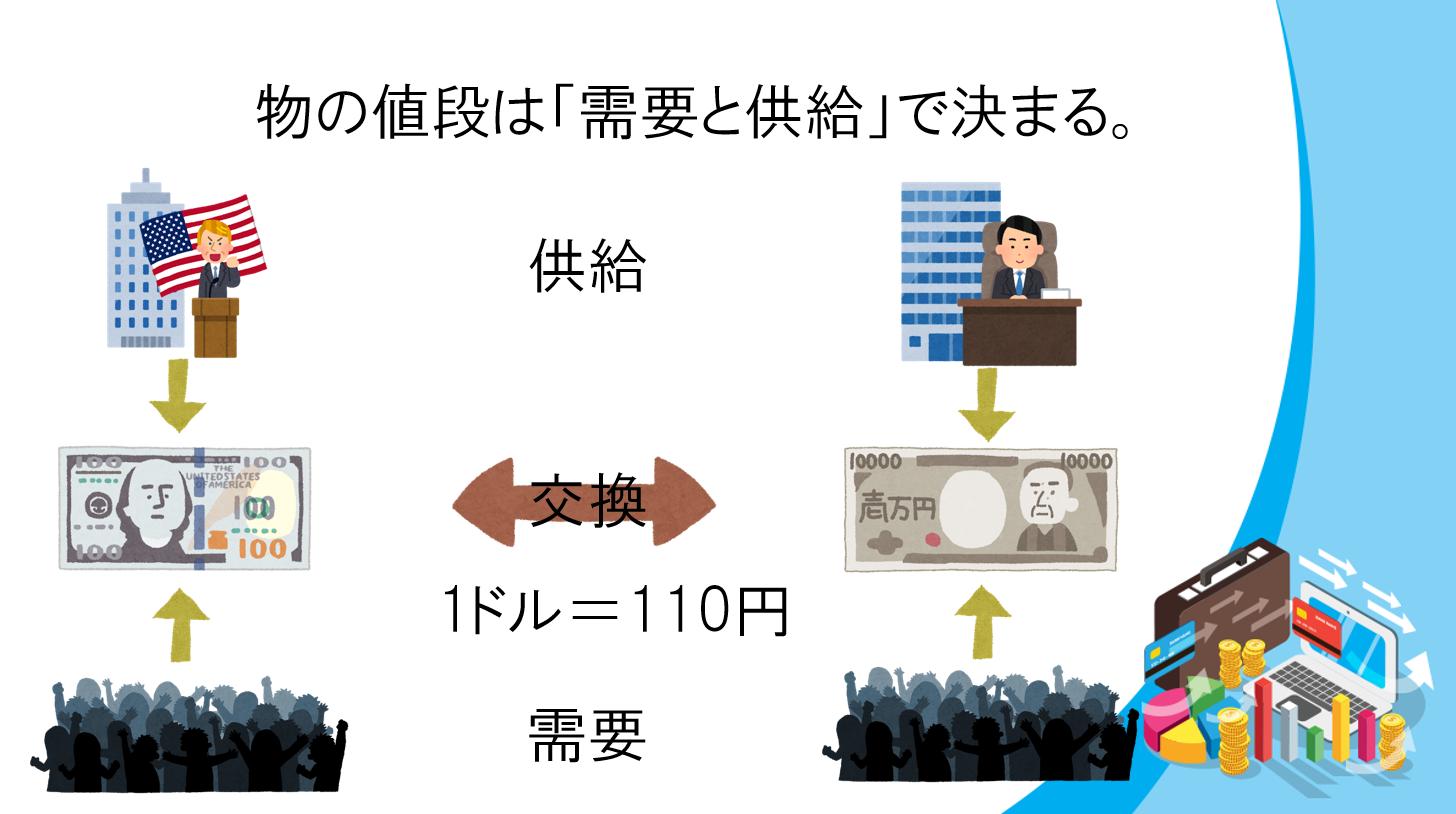 バイナリーオプション 通貨ペア