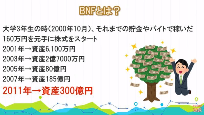 BNF 投資家