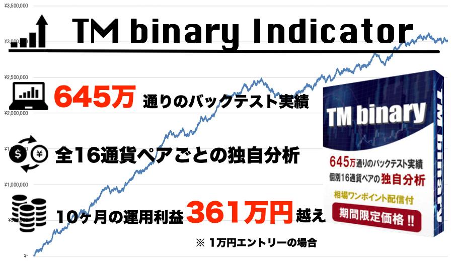 バイナリーオプション 利益300万円突破