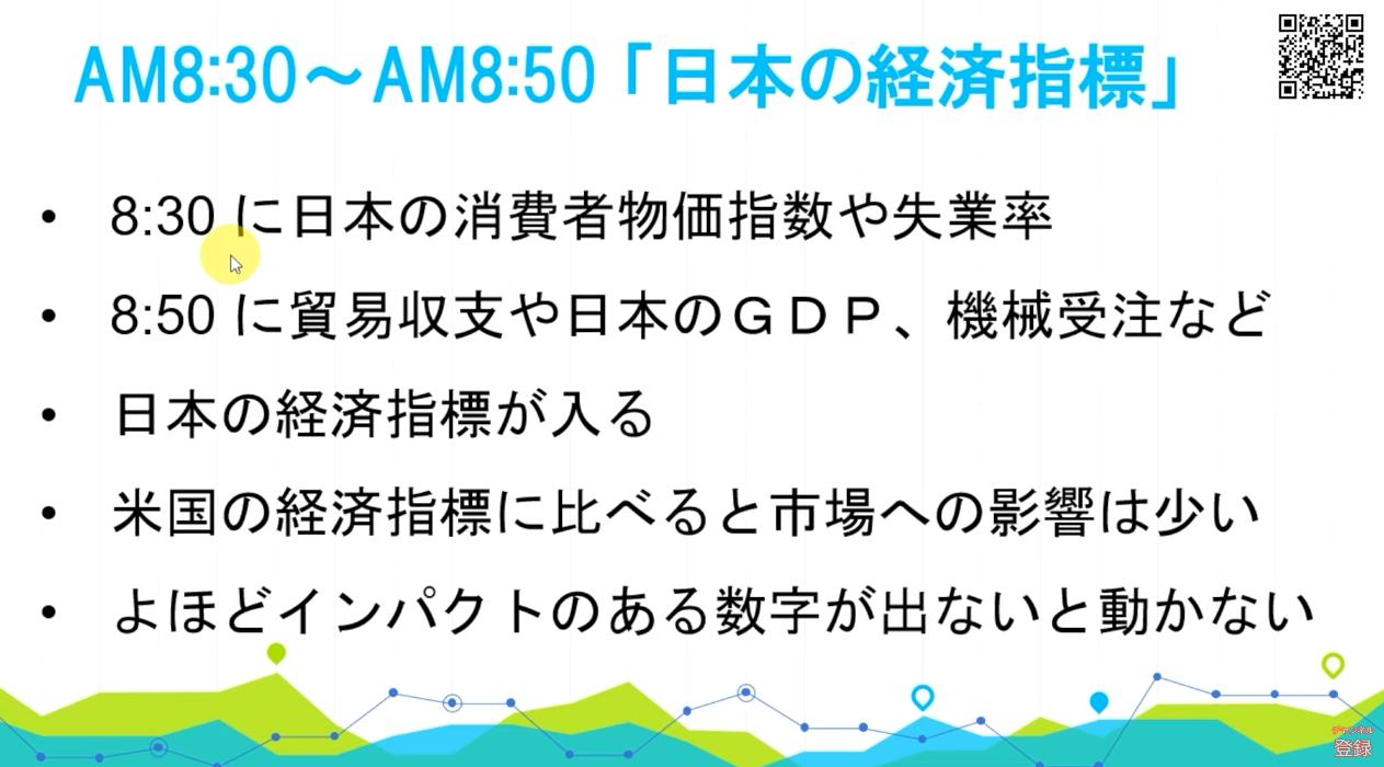 日本の経済指標